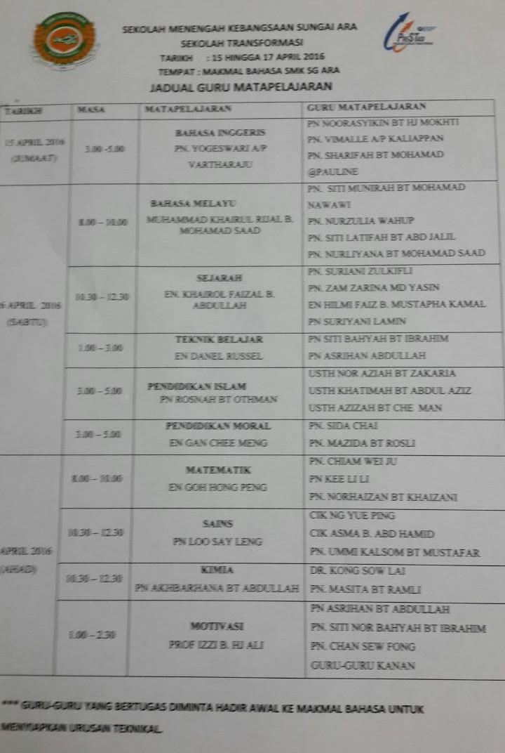 Jadual Guru MP