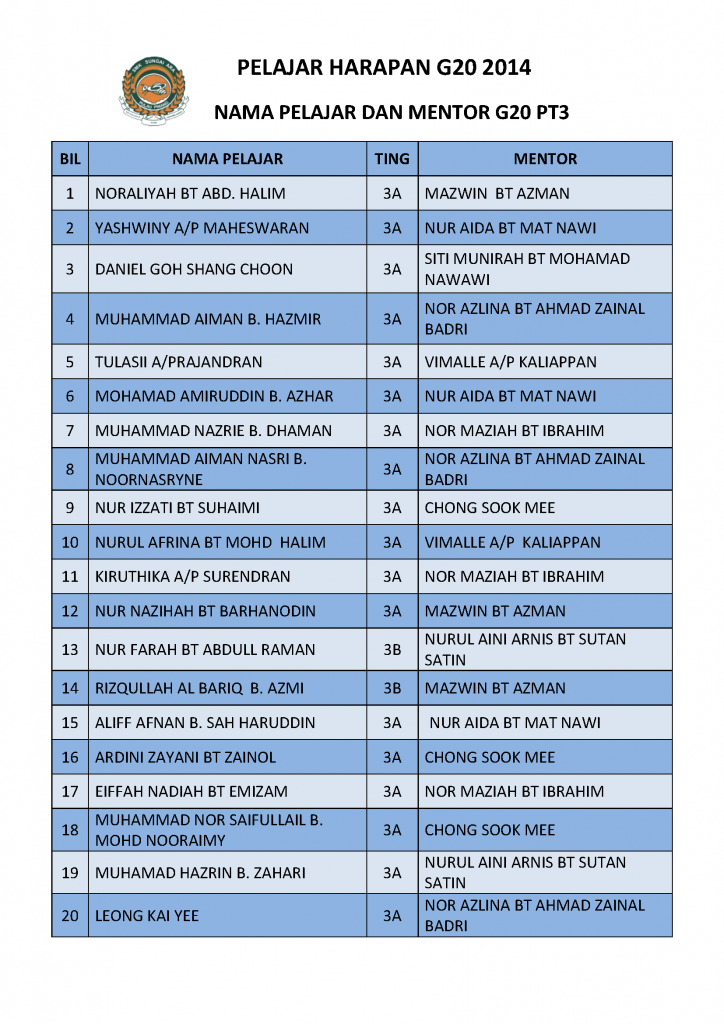 MENTOR G20 PT3_SPM 2014_Page_1
