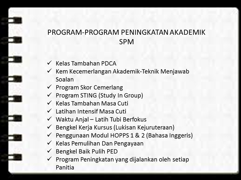 Program SPM