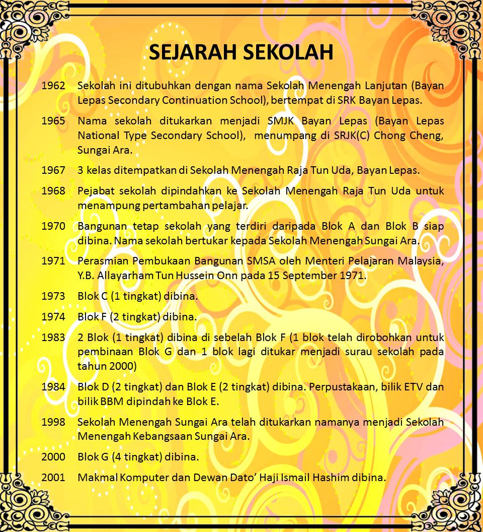 Sejarah Sekolah