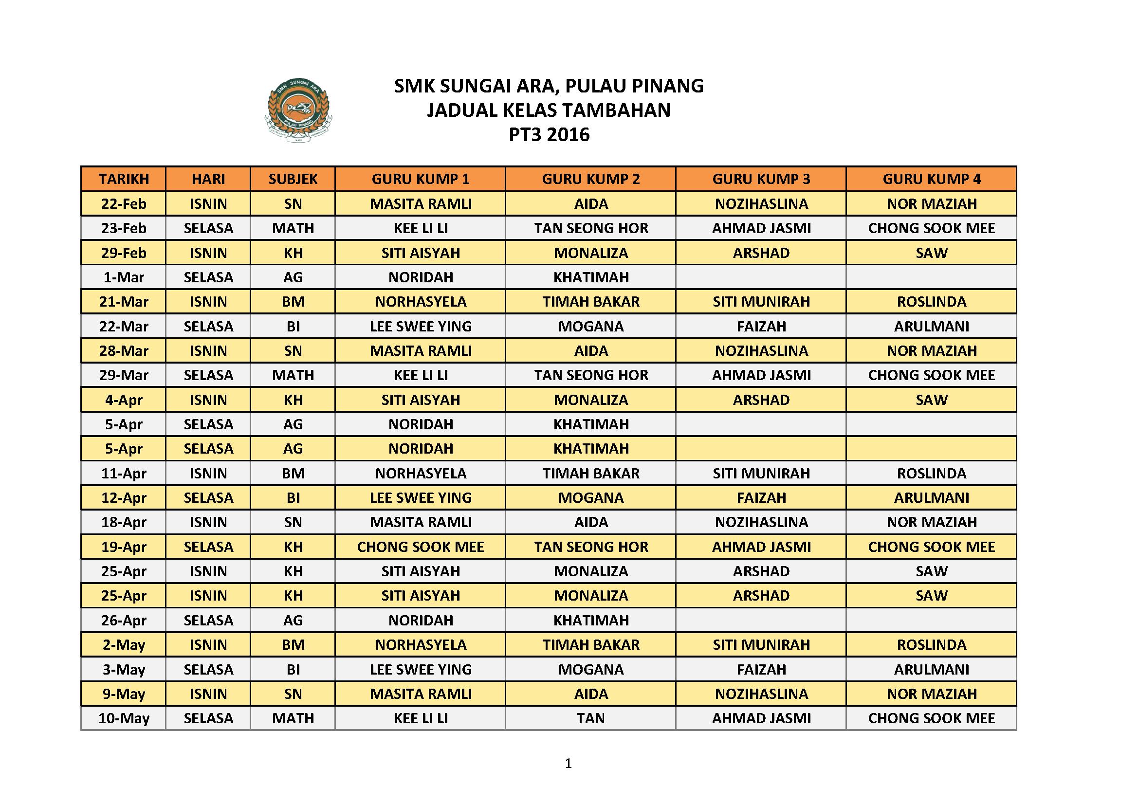 jadual guru PT3 pdca 2016_Page_1