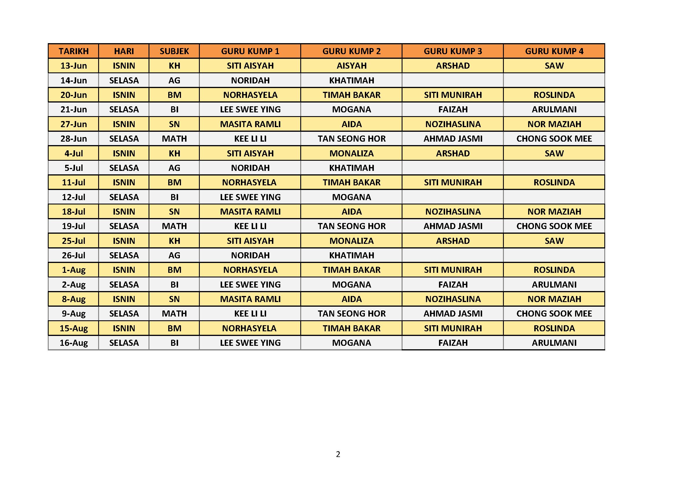 jadual guru PT3 pdca 2016_Page_2