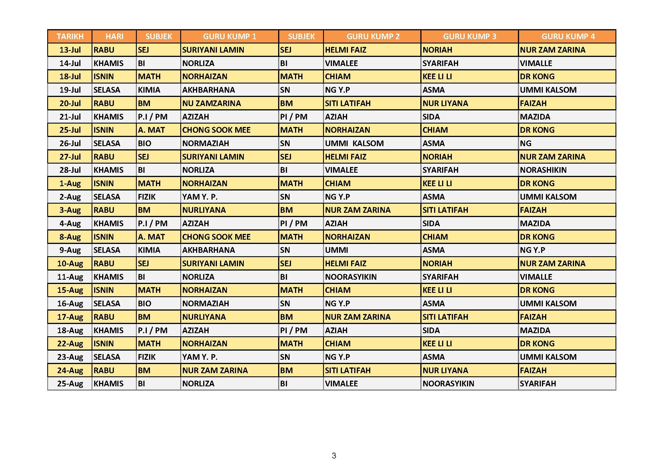 jadual guru spm pdca 2016_Page_3